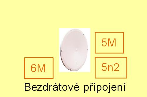 Bezdrátové technologie  – 6M,5M2/5M,5n2